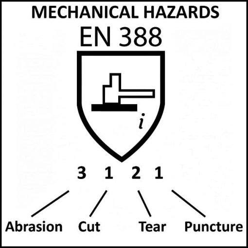 pro val trojan pvc gloves en safety rating